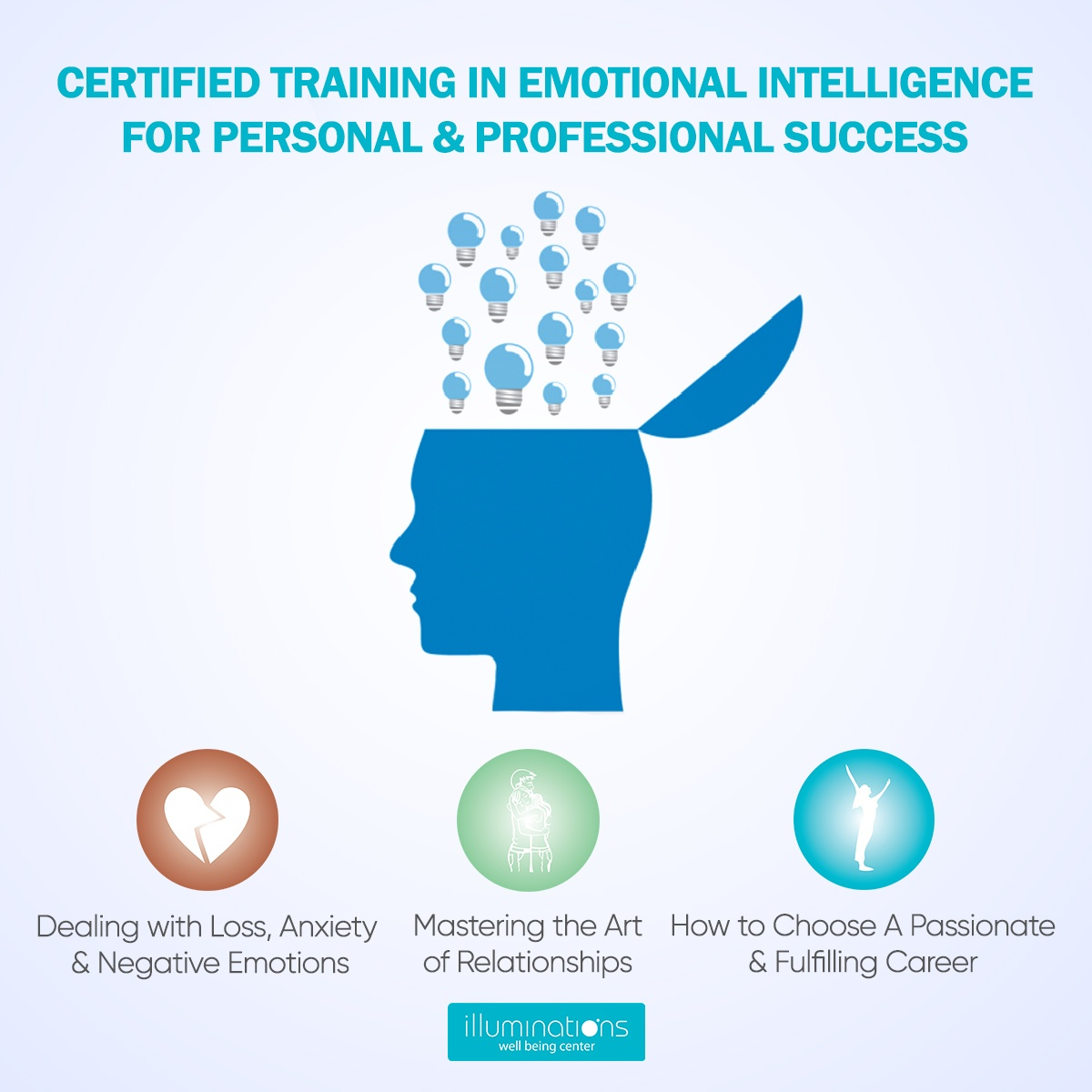 MOTIONAL-INTELLIGENCE-TRAINING-PROGRAM